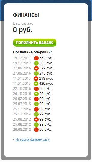 обман 2domains.ru